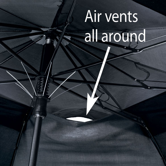 Windproof Umbrella - View 2